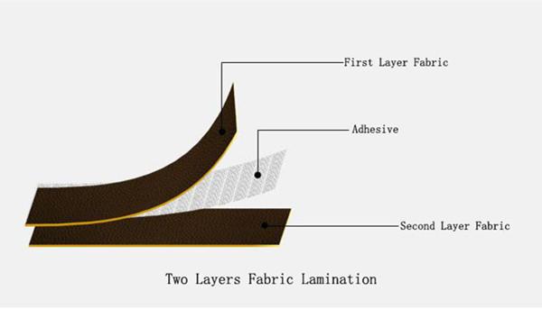 fabric lamination.jpg